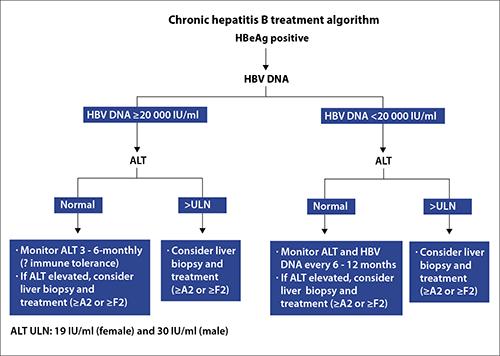 who hepatitis b guidelines 2017 pdf